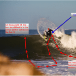 Surf Tip - Throwing Buckets