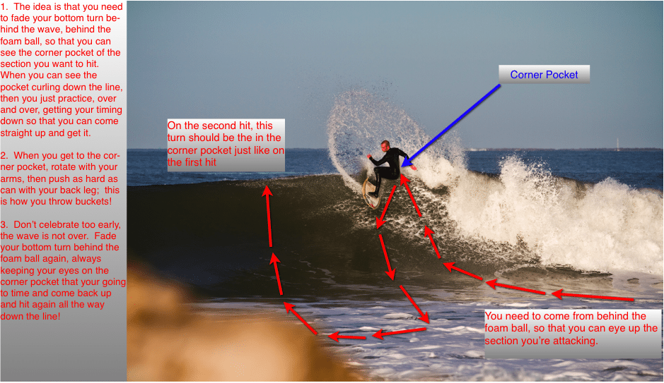 Surf Tip – Throwing Buckets