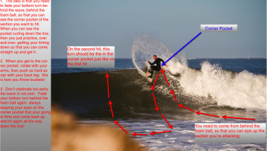 Photo of Surf Tip – Throwing Buckets